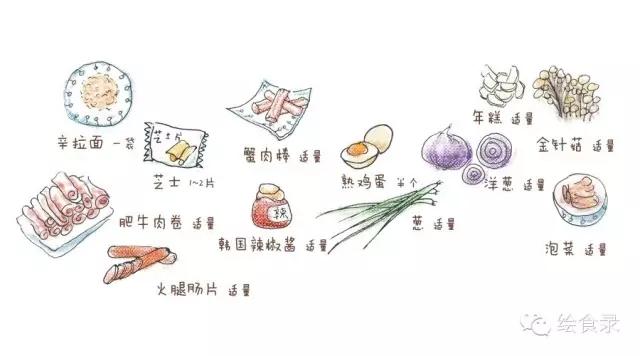 手绘食谱:韩式部队锅 宋仲基的泡面梗不仅仅是撩妹哦